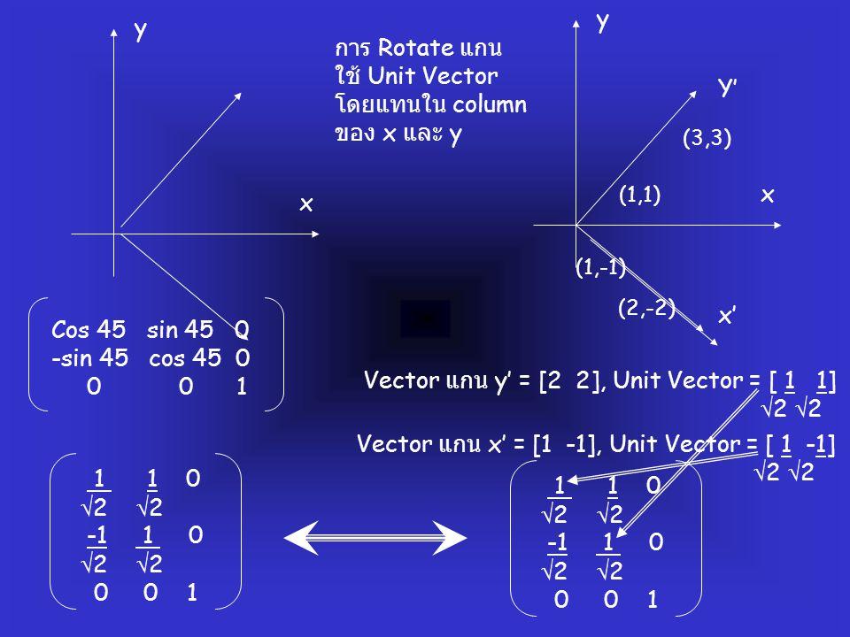 Vector แกน y' = [2 2], Unit Vector = [ 1 1] 2 2